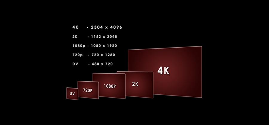SD-HD-4K-TV